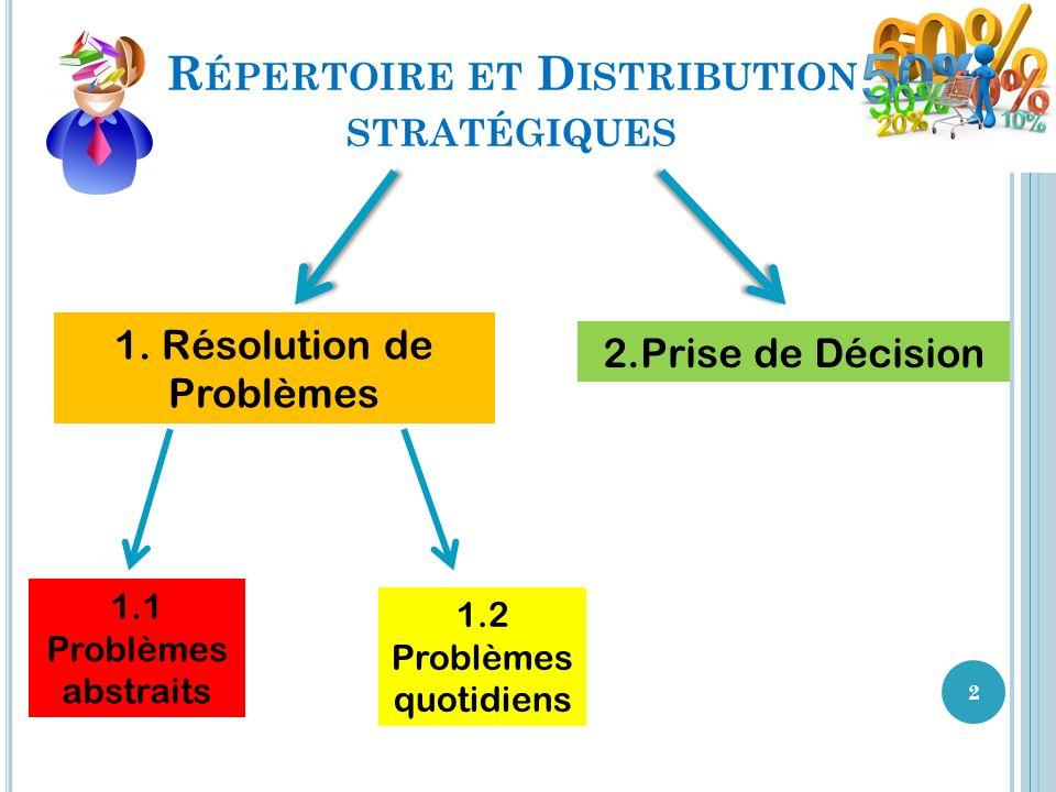 Répertoire et Distribution stratégiques