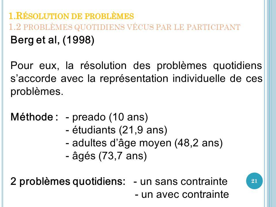 Méthode : - preado (10 ans) - étudiants (21,9 ans)