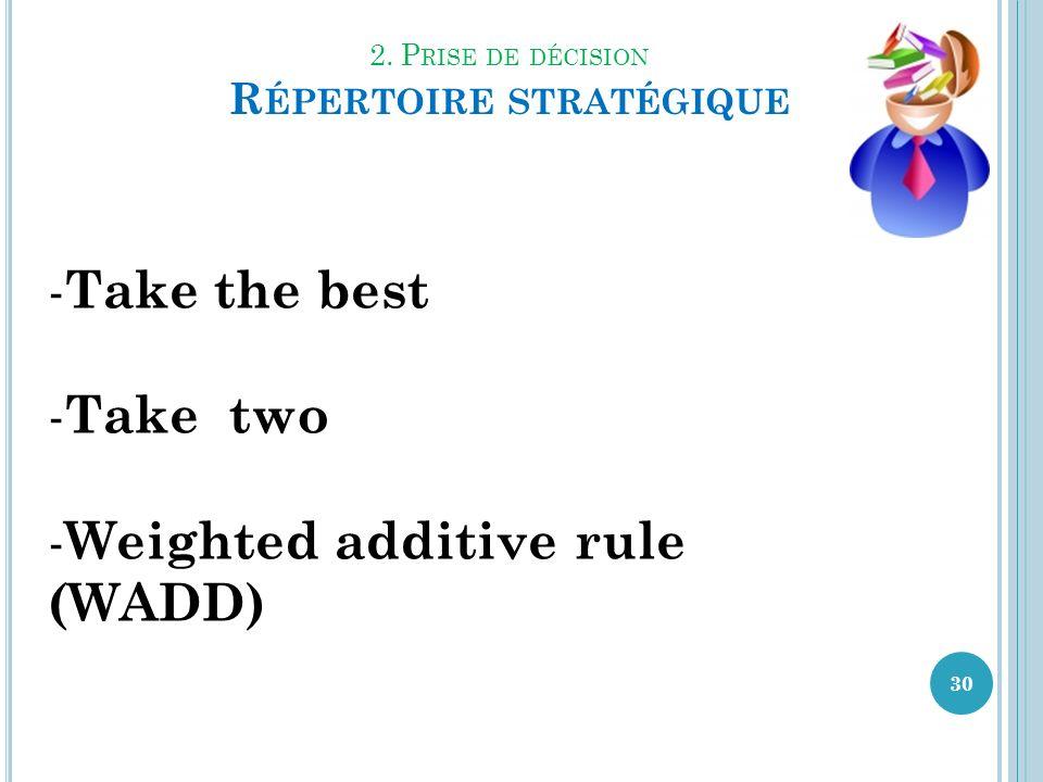 2. Prise de décision Répertoire stratégique