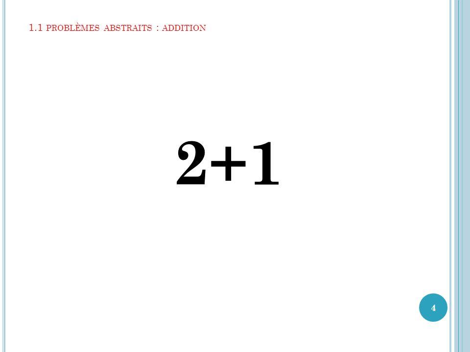 1.1 problèmes abstraits : addition