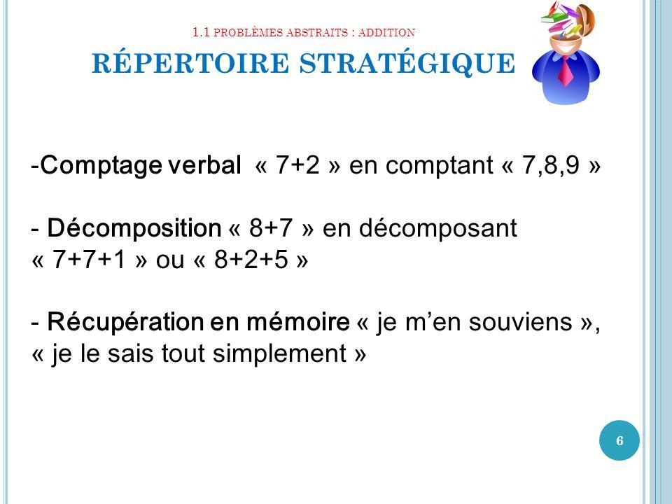 1.1 problèmes abstraits : addition répertoire stratégique