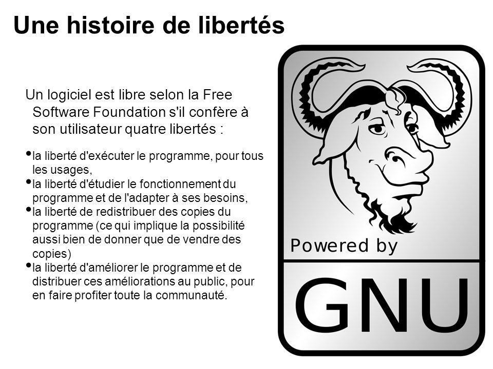 Une histoire de libertés
