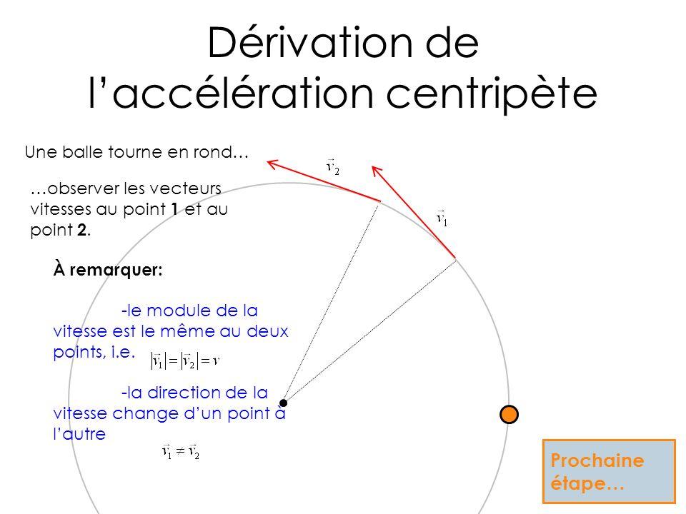 Dérivation de l'accélération centripète