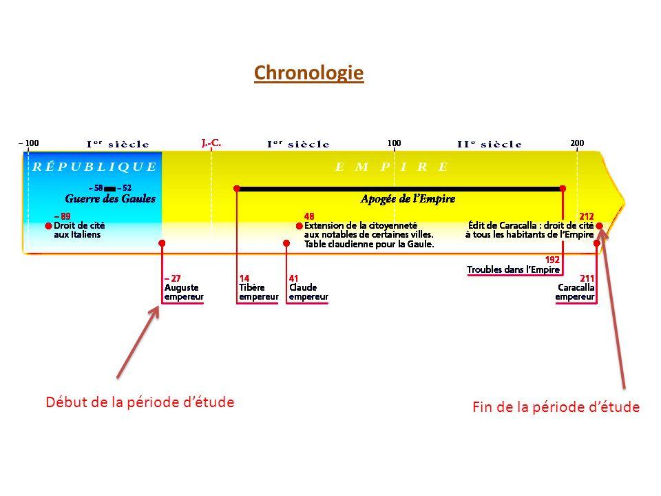 Chronologie Début de la période d'étude Fin de la période d'étude