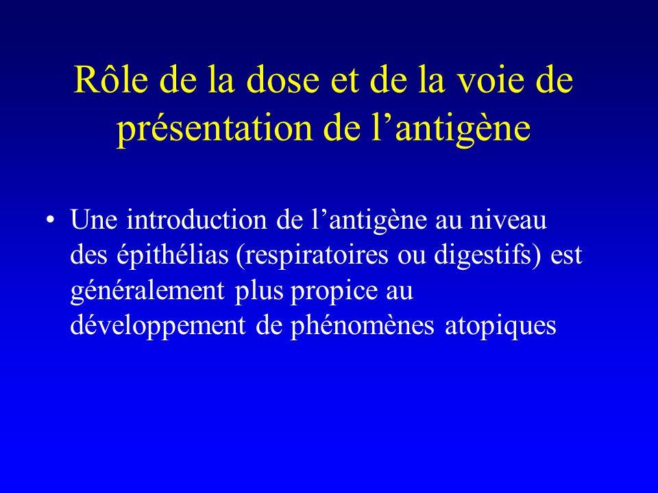 Rôle de la dose et de la voie de présentation de l'antigène