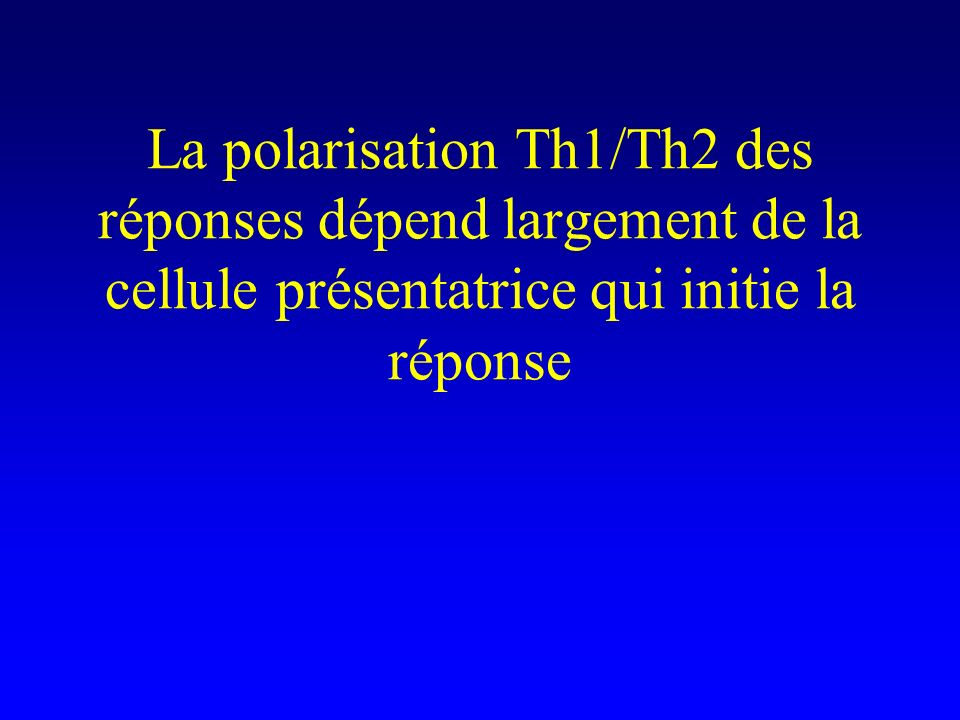 La polarisation Th1/Th2 des réponses dépend largement de la cellule présentatrice qui initie la réponse