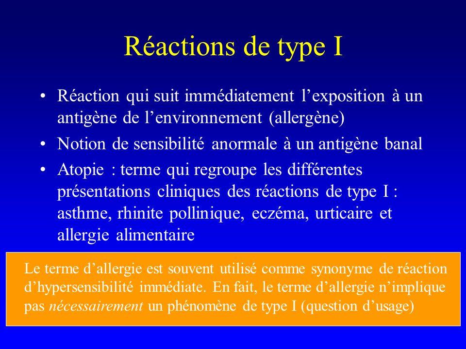 Réactions de type I Réaction qui suit immédiatement l'exposition à un antigène de l'environnement (allergène)