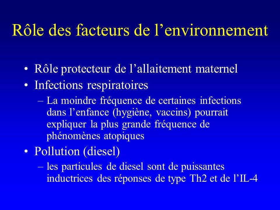 Rôle des facteurs de l'environnement
