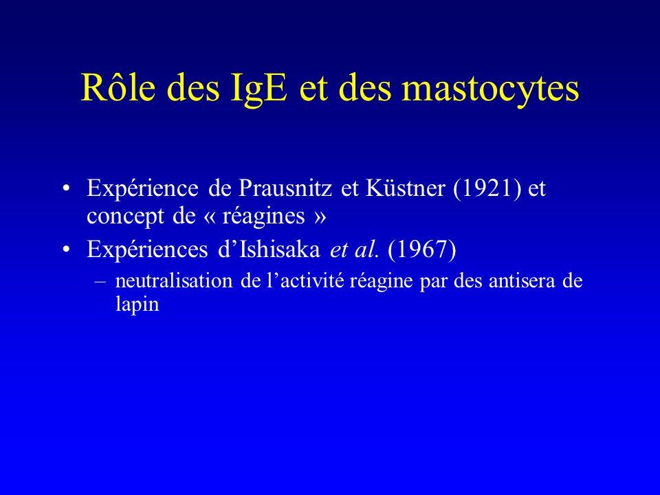 Rôle des IgE et des mastocytes