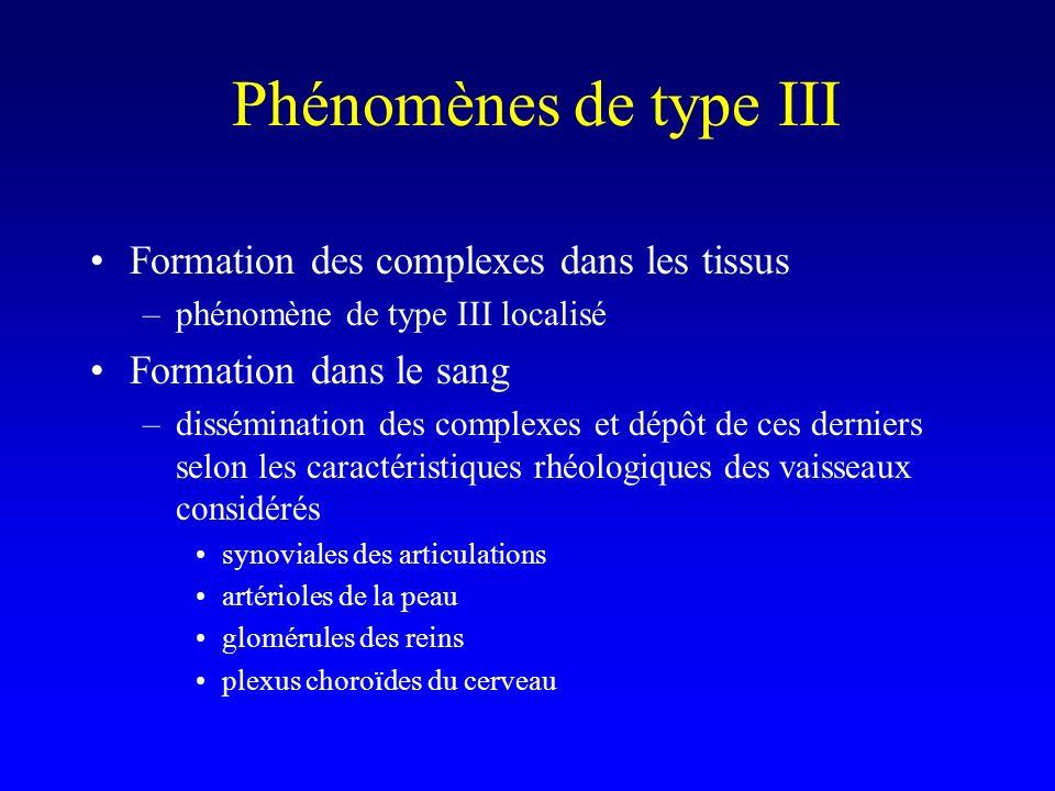 Phénomènes de type III Formation des complexes dans les tissus
