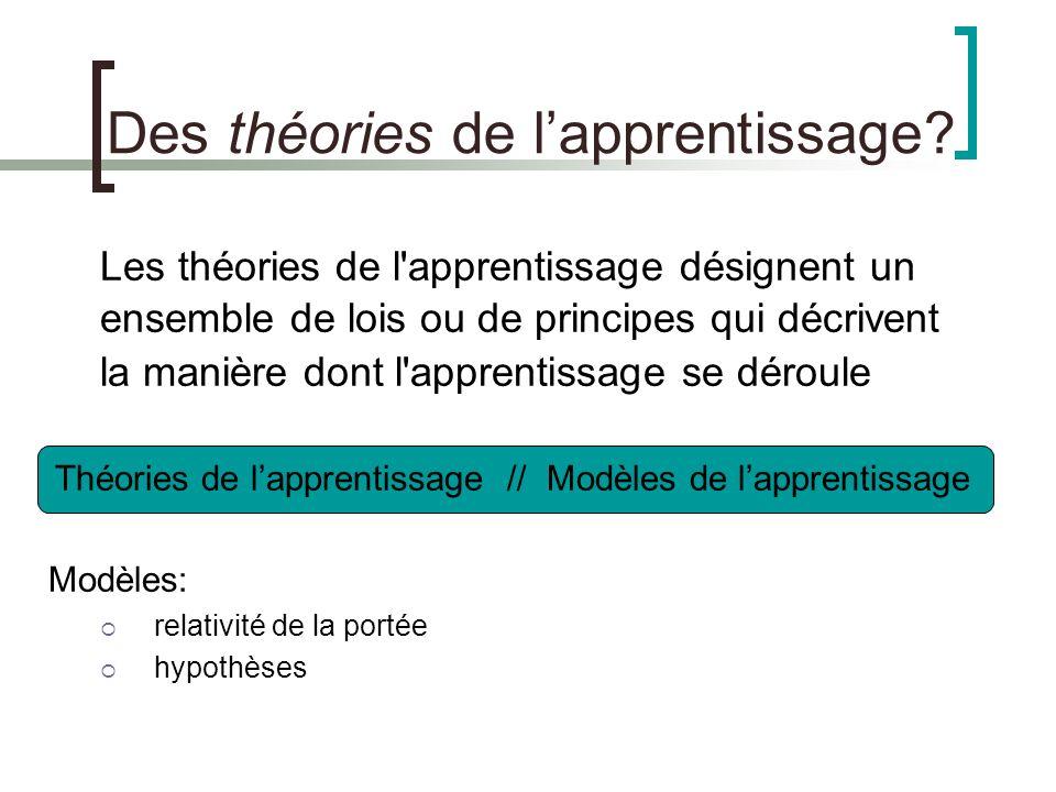 Des théories de l'apprentissage