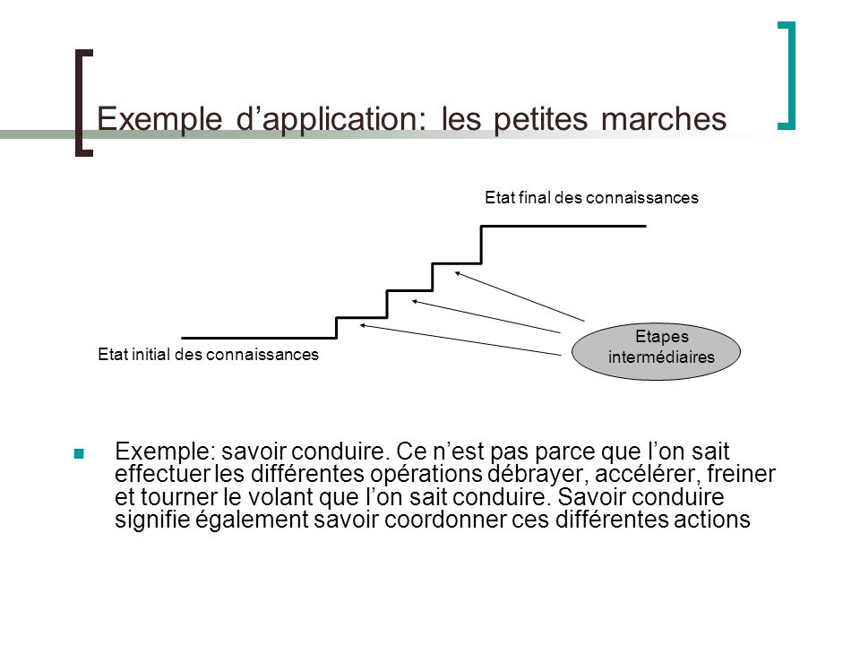 Exemple d'application: les petites marches