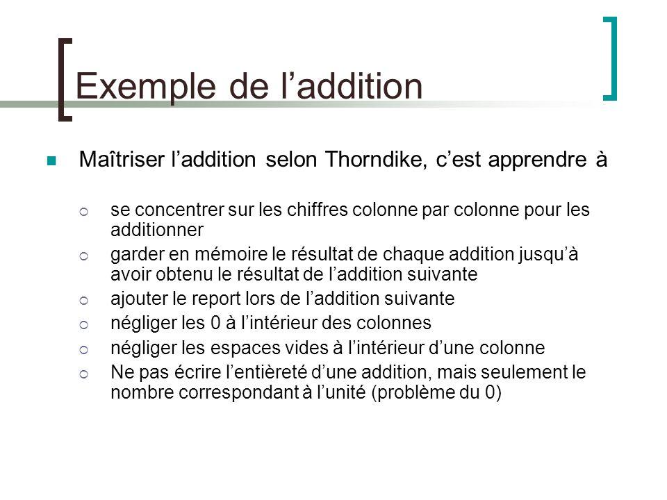 Exemple de l'addition Maîtriser l'addition selon Thorndike, c'est apprendre à.