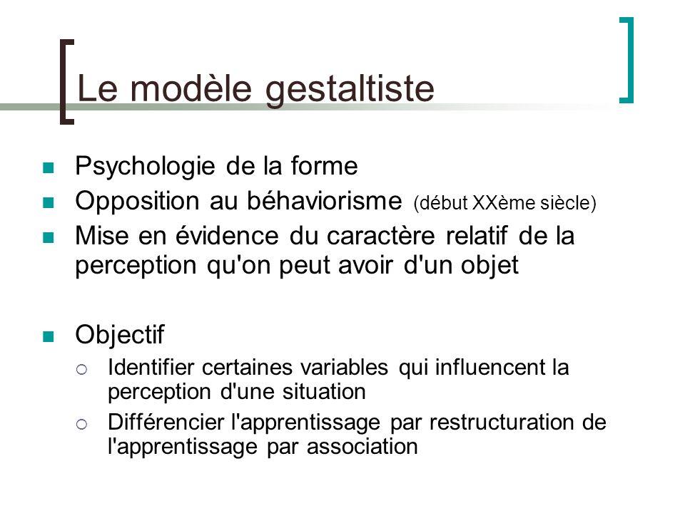 Le modèle gestaltiste Psychologie de la forme