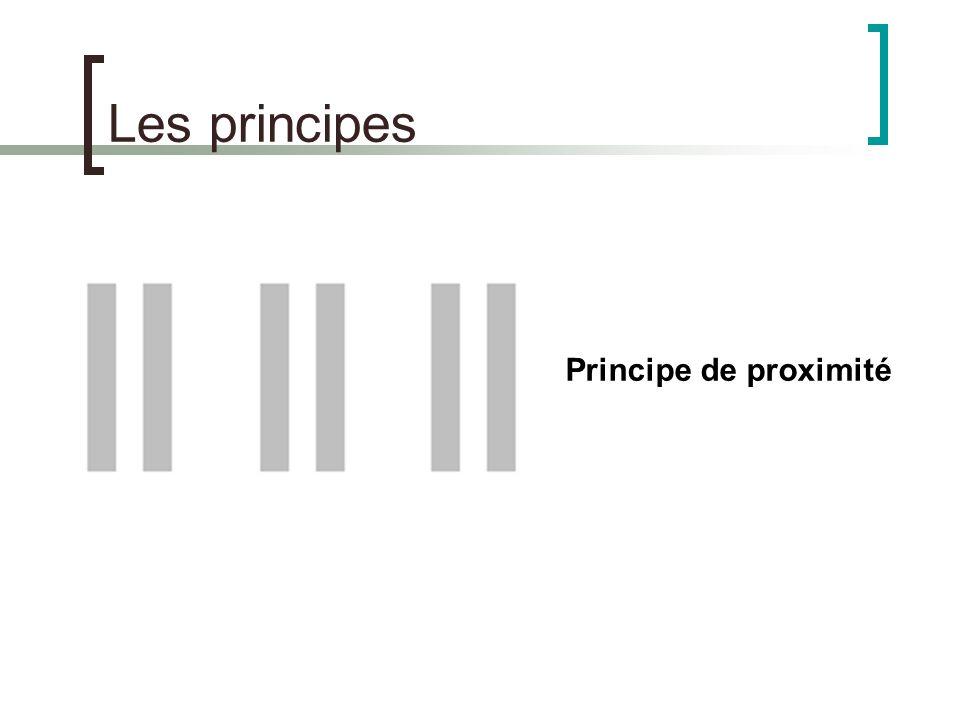 Les principes Principe de proximité