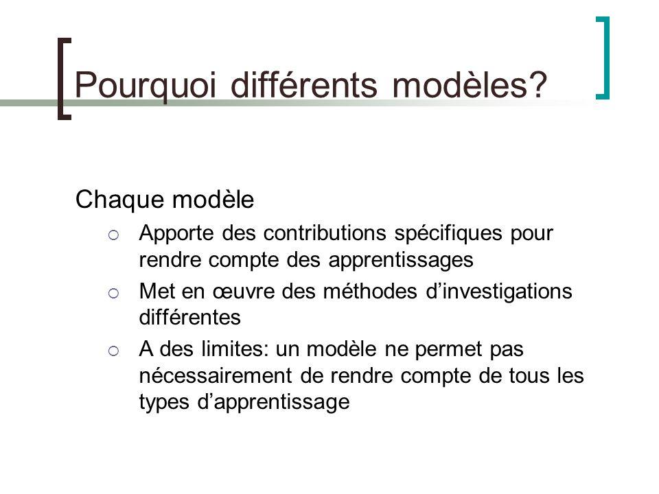 Pourquoi différents modèles