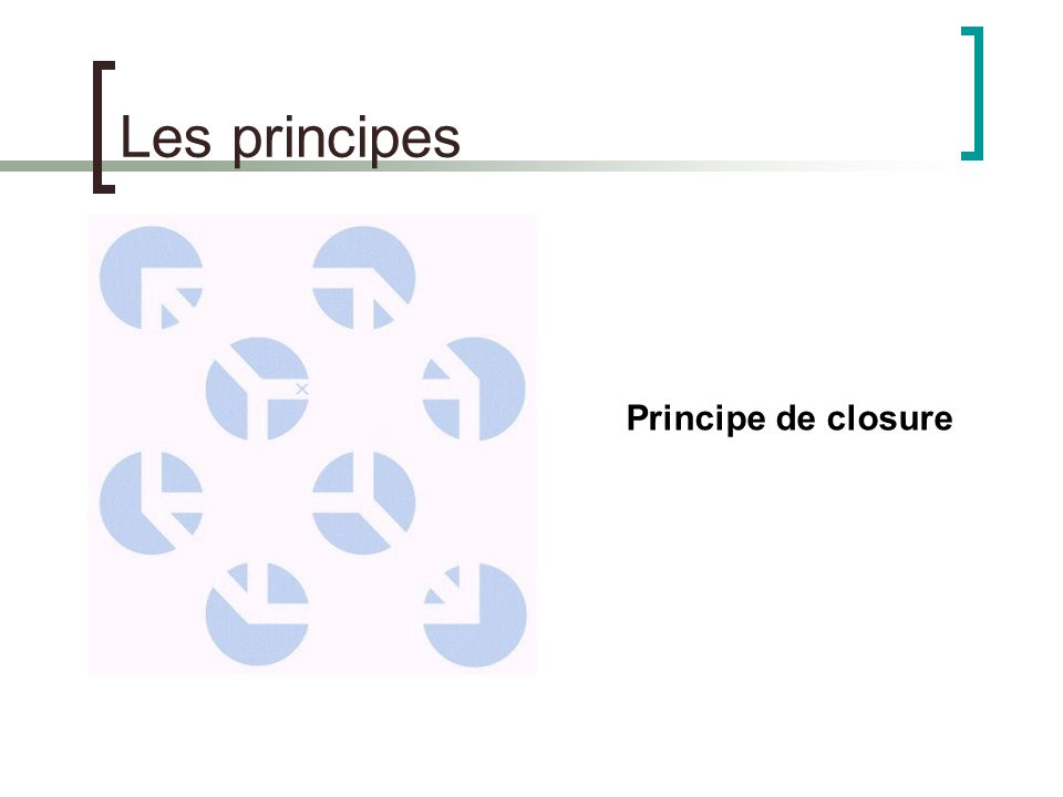 Les principes Principe de closure