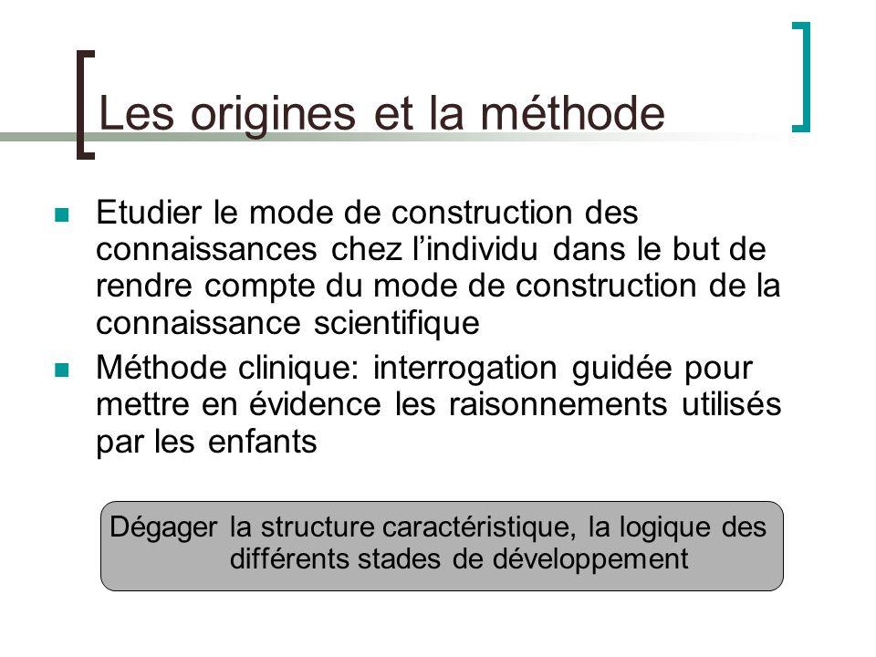 Les origines et la méthode