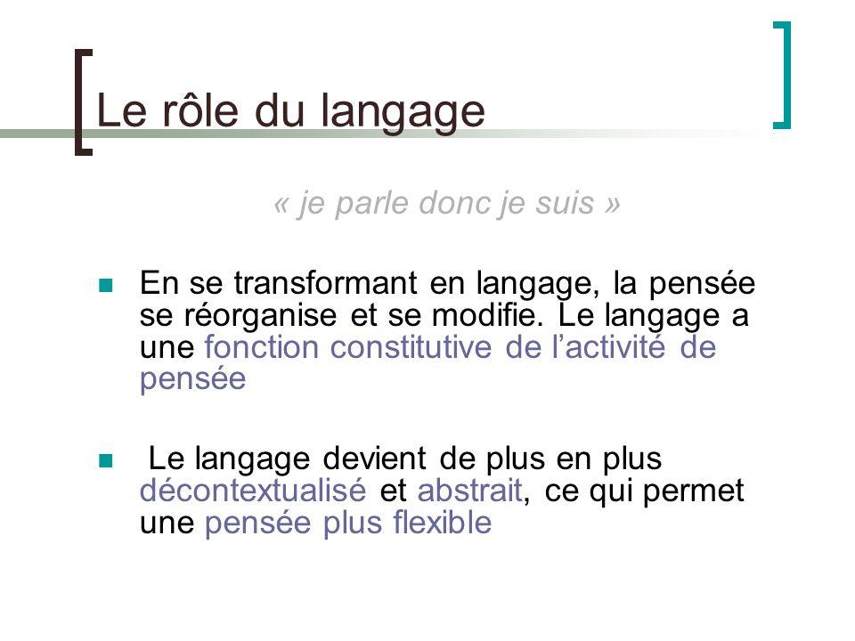 Le rôle du langage « je parle donc je suis »