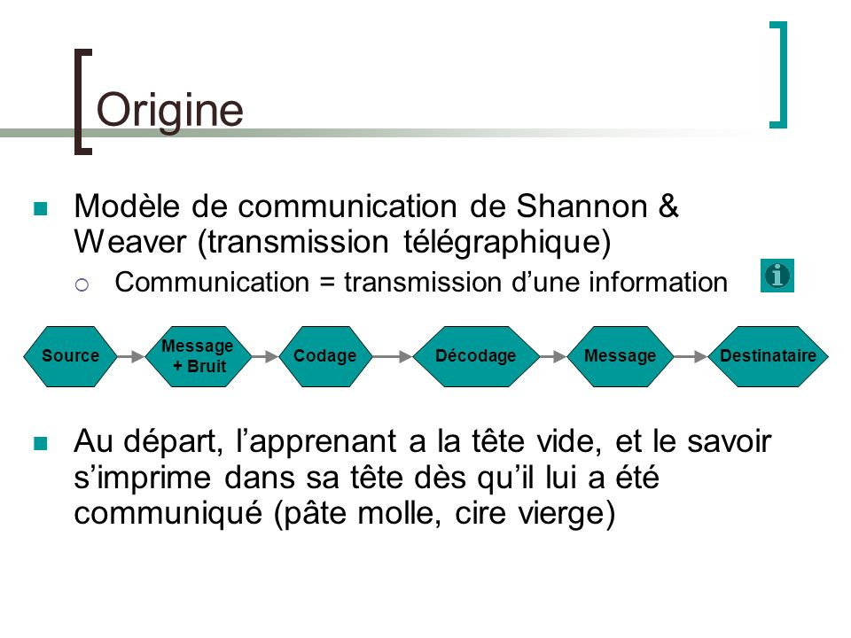 Origine Modèle de communication de Shannon & Weaver (transmission télégraphique) Communication = transmission d'une information.