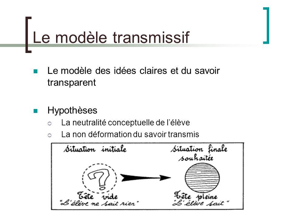 Le modèle transmissif Le modèle des idées claires et du savoir transparent. Hypothèses. La neutralité conceptuelle de l'élève.