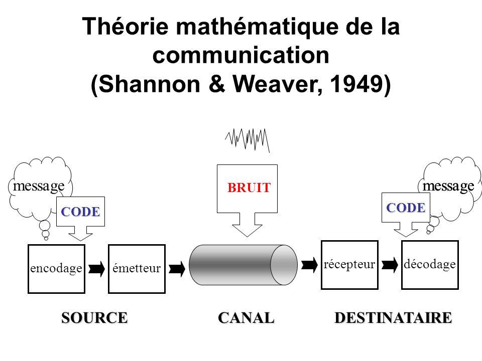 Théorie mathématique de la communication (Shannon & Weaver, 1949)