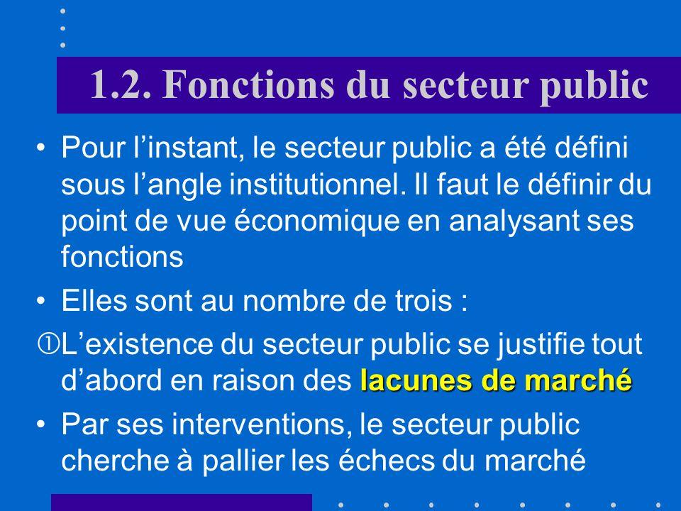 1.2. Fonctions du secteur public