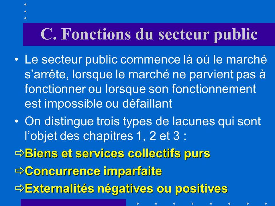 C. Fonctions du secteur public
