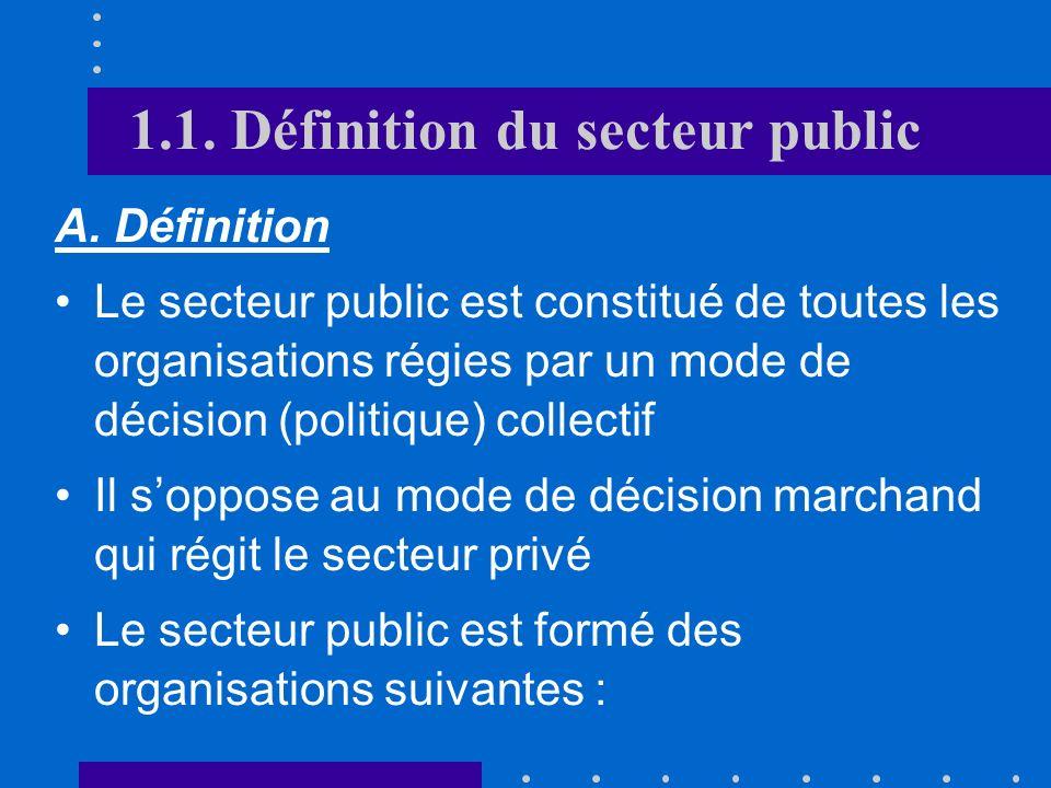 1.1. Définition du secteur public