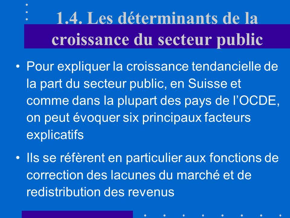 1.4. Les déterminants de la croissance du secteur public