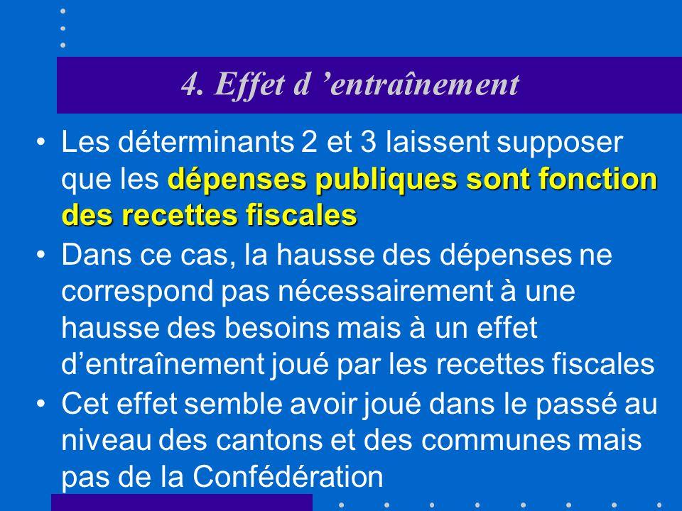 4. Effet d 'entraînement Les déterminants 2 et 3 laissent supposer que les dépenses publiques sont fonction des recettes fiscales.