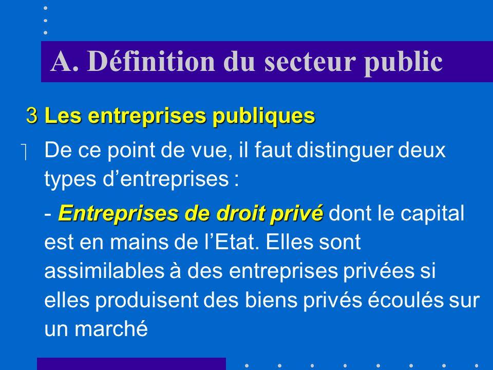 A. Définition du secteur public