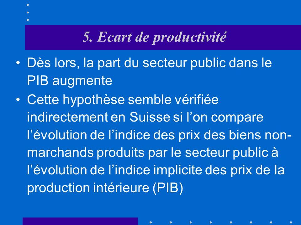 5. Ecart de productivité Dès lors, la part du secteur public dans le PIB augmente.
