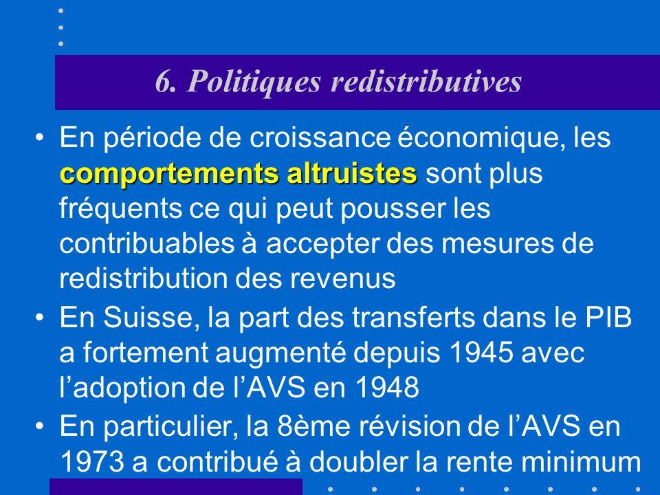 6. Politiques redistributives