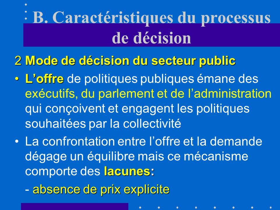 B. Caractéristiques du processus de décision