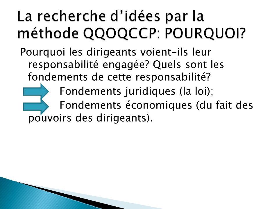 La recherche d'idées par la méthode QQOQCCP: POURQUOI