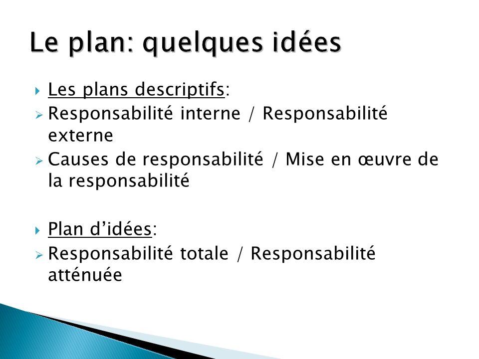 Le plan: quelques idées