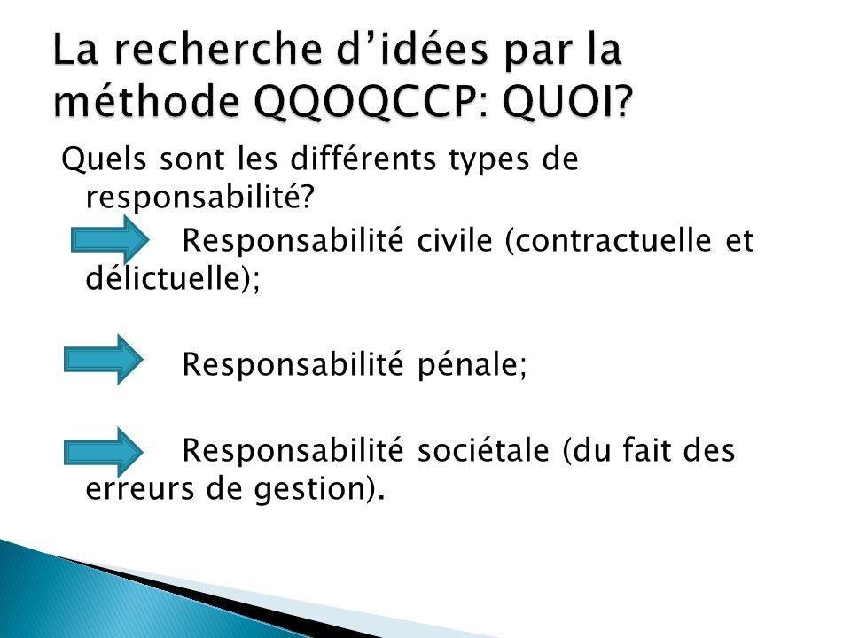 La recherche d'idées par la méthode QQOQCCP: QUOI