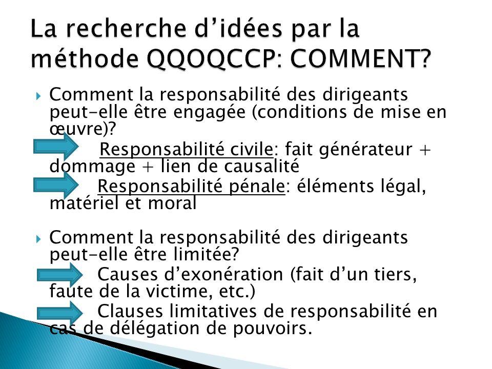 La recherche d'idées par la méthode QQOQCCP: COMMENT