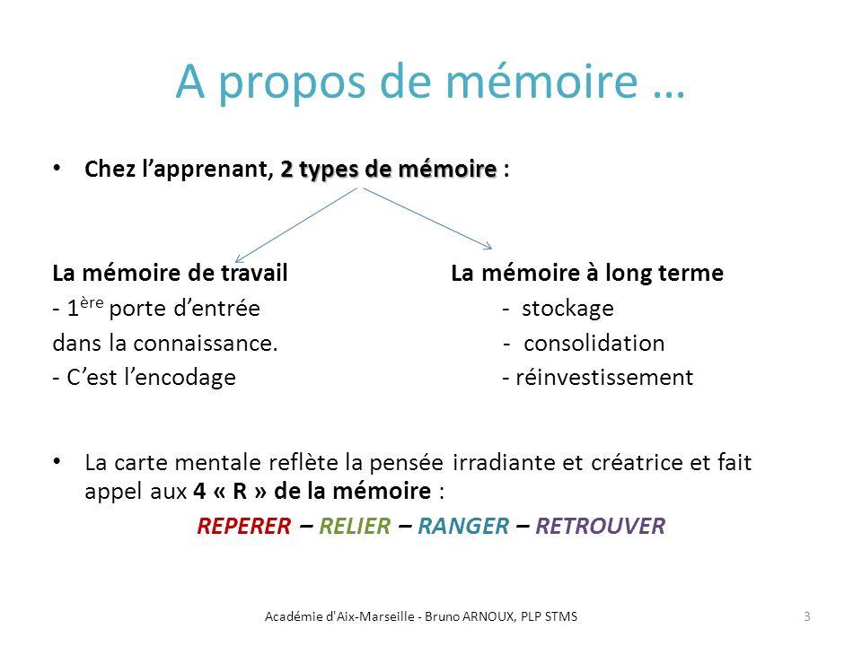 A propos de mémoire … Chez l'apprenant, 2 types de mémoire :