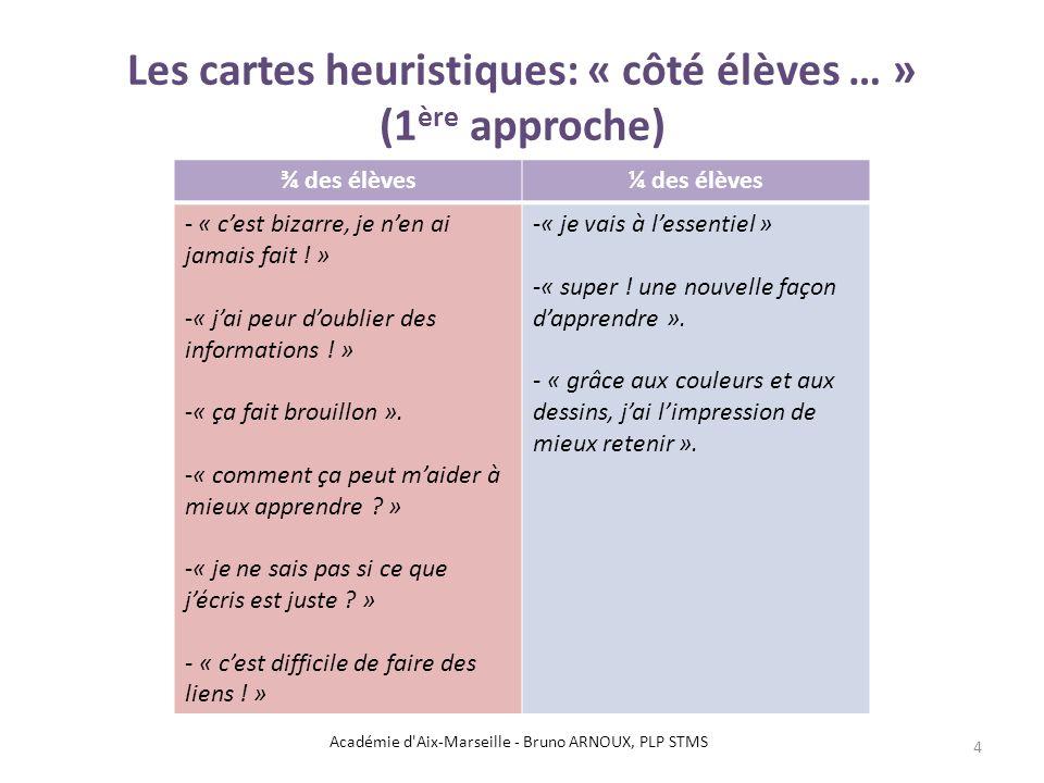 Les cartes heuristiques: « côté élèves … » (1ère approche)