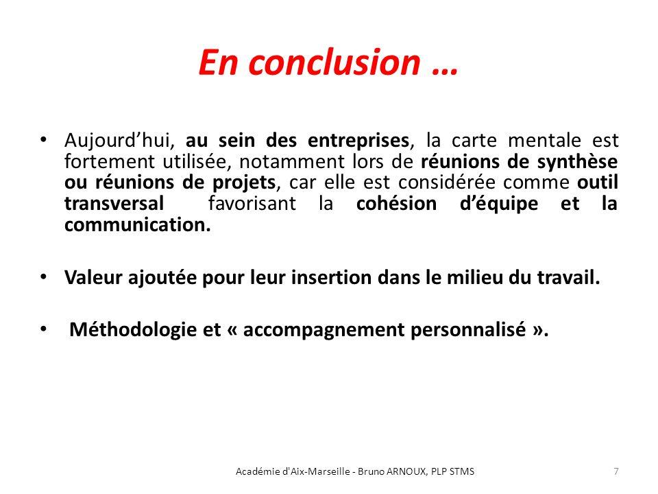 Académie d Aix-Marseille - Bruno ARNOUX, PLP STMS