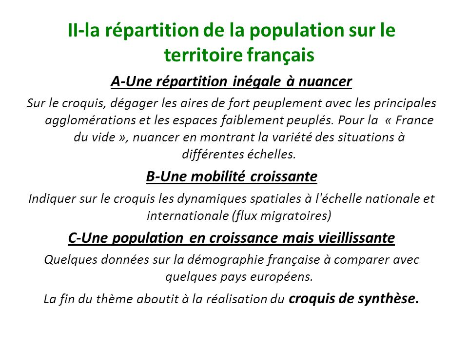 II-la répartition de la population sur le territoire français