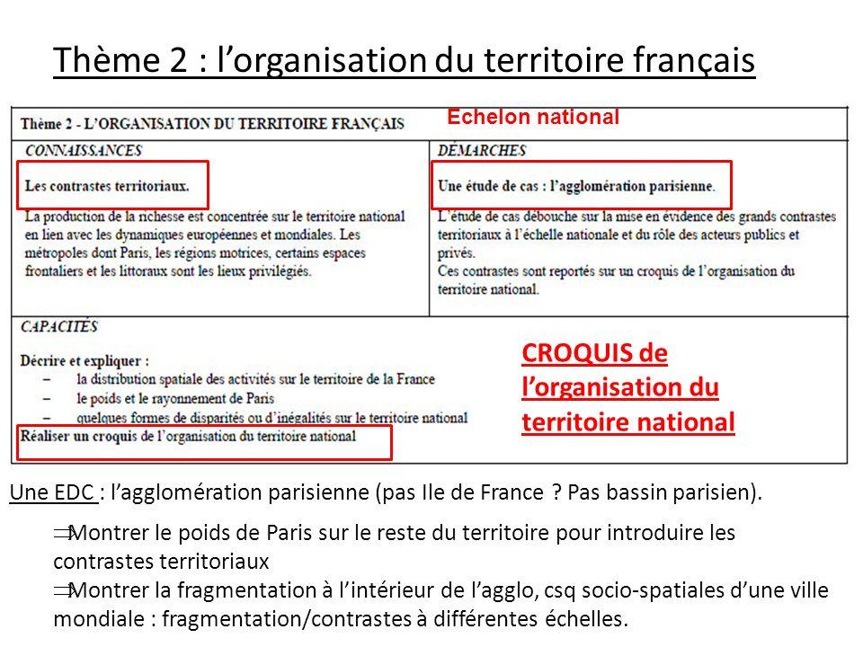 Thème 2 : l'organisation du territoire français