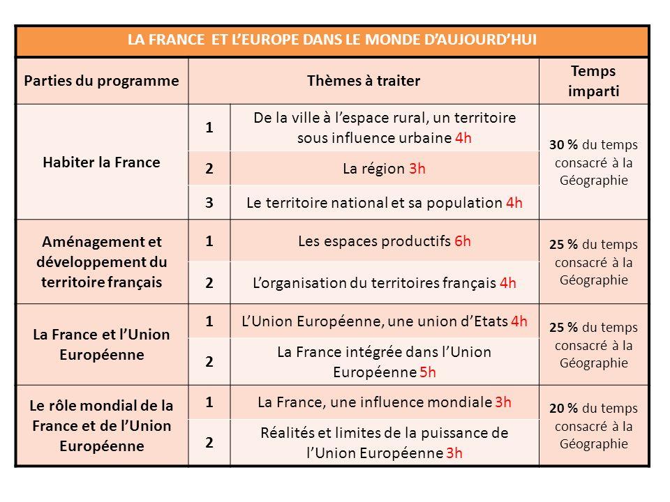 LA FRANCE ET L'EUROPE DANS LE MONDE D'AUJOURD'HUI Parties du programme
