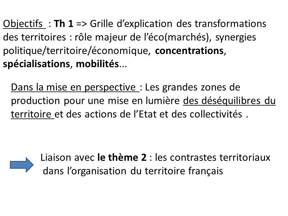 Objectifs : Th 1 => Grille d'explication des transformations des territoires : rôle majeur de l'éco(marchés), synergies politique/territoire/économique, concentrations, spécialisations, mobilités...