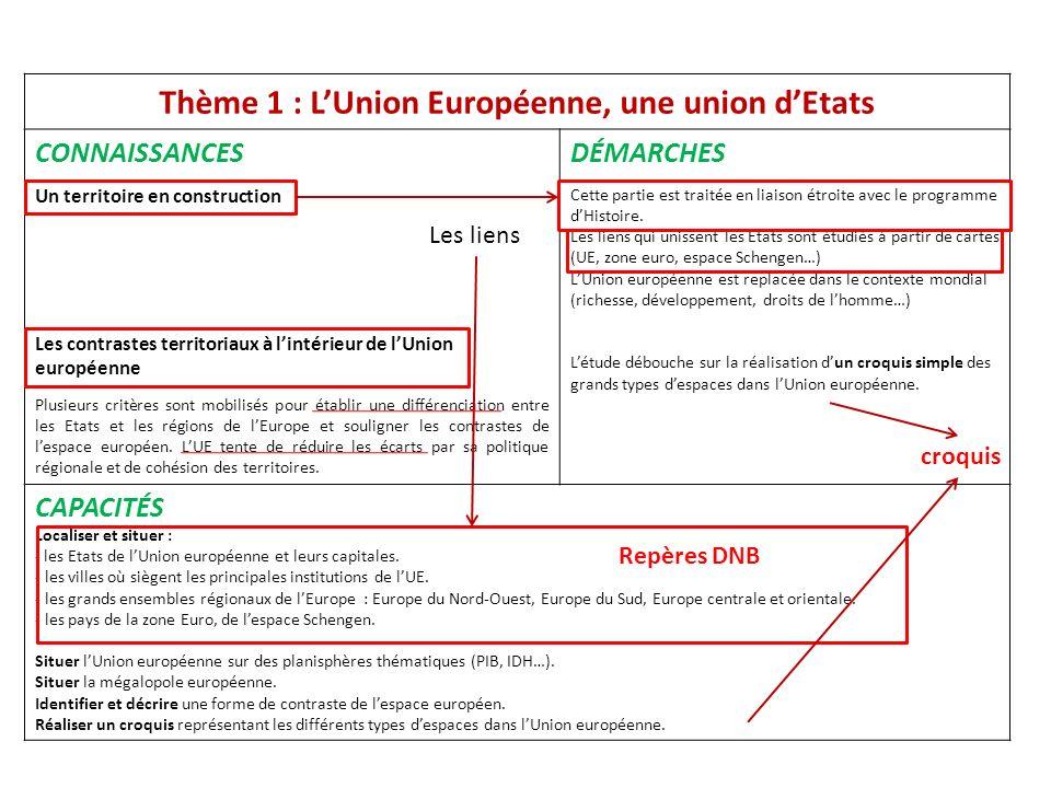 Thème 1 : L'Union Européenne, une union d'Etats