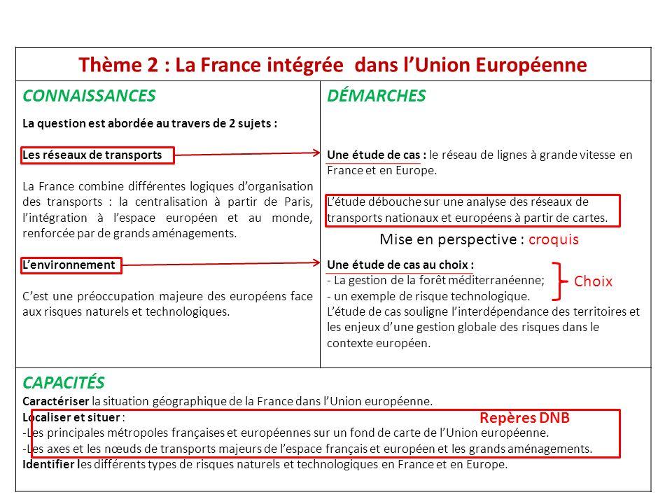 Thème 2 : La France intégrée dans l'Union Européenne