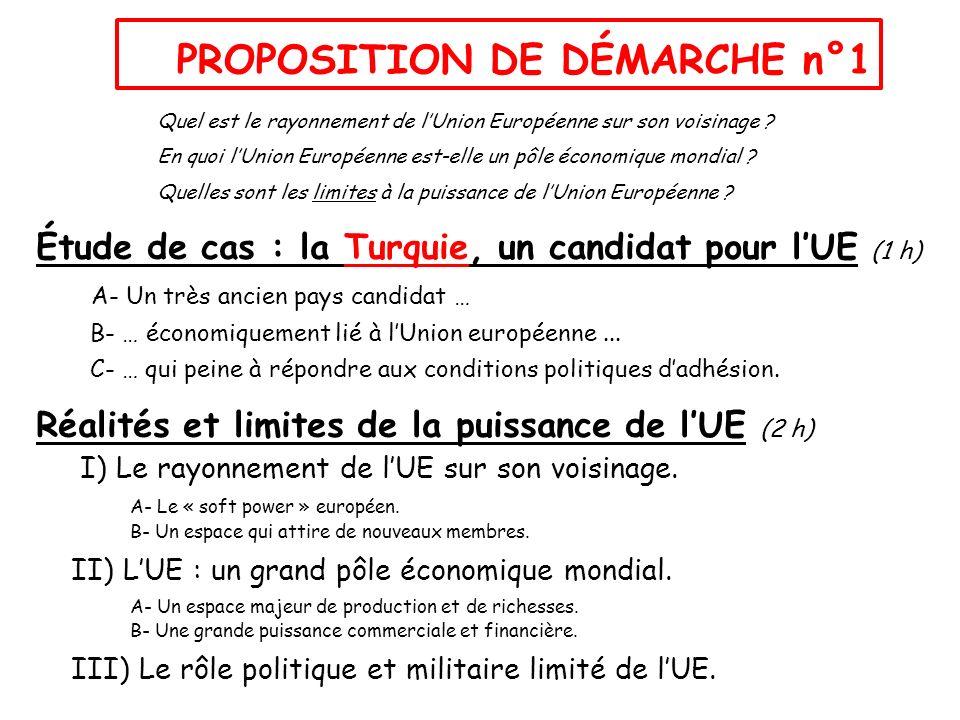 Proposition de démarche n°1