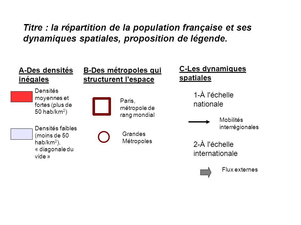 Titre : la répartition de la population française et ses dynamiques spatiales, proposition de légende.
